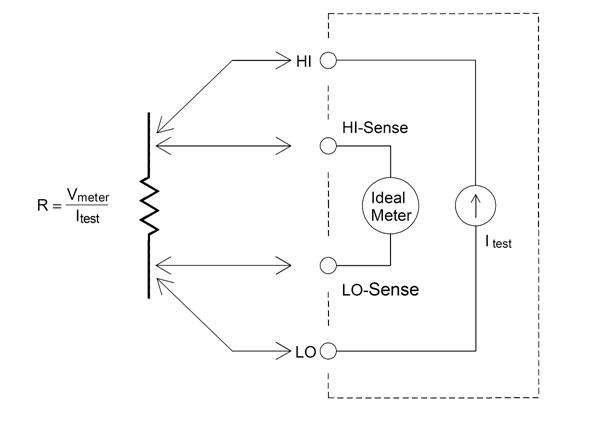 Resistance Measurement Circuit Diagram | Resistance Measurement Considerations