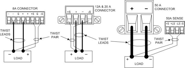 remote sense connections