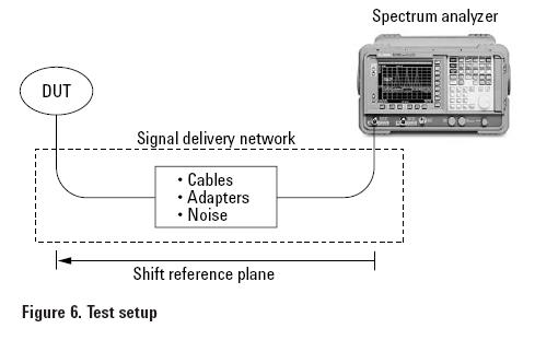Agilent Technologies - 8 Hints for Spectrum Analysis